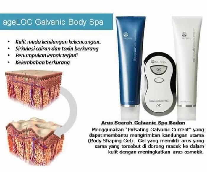 Cara kerja Body Spa Bogor